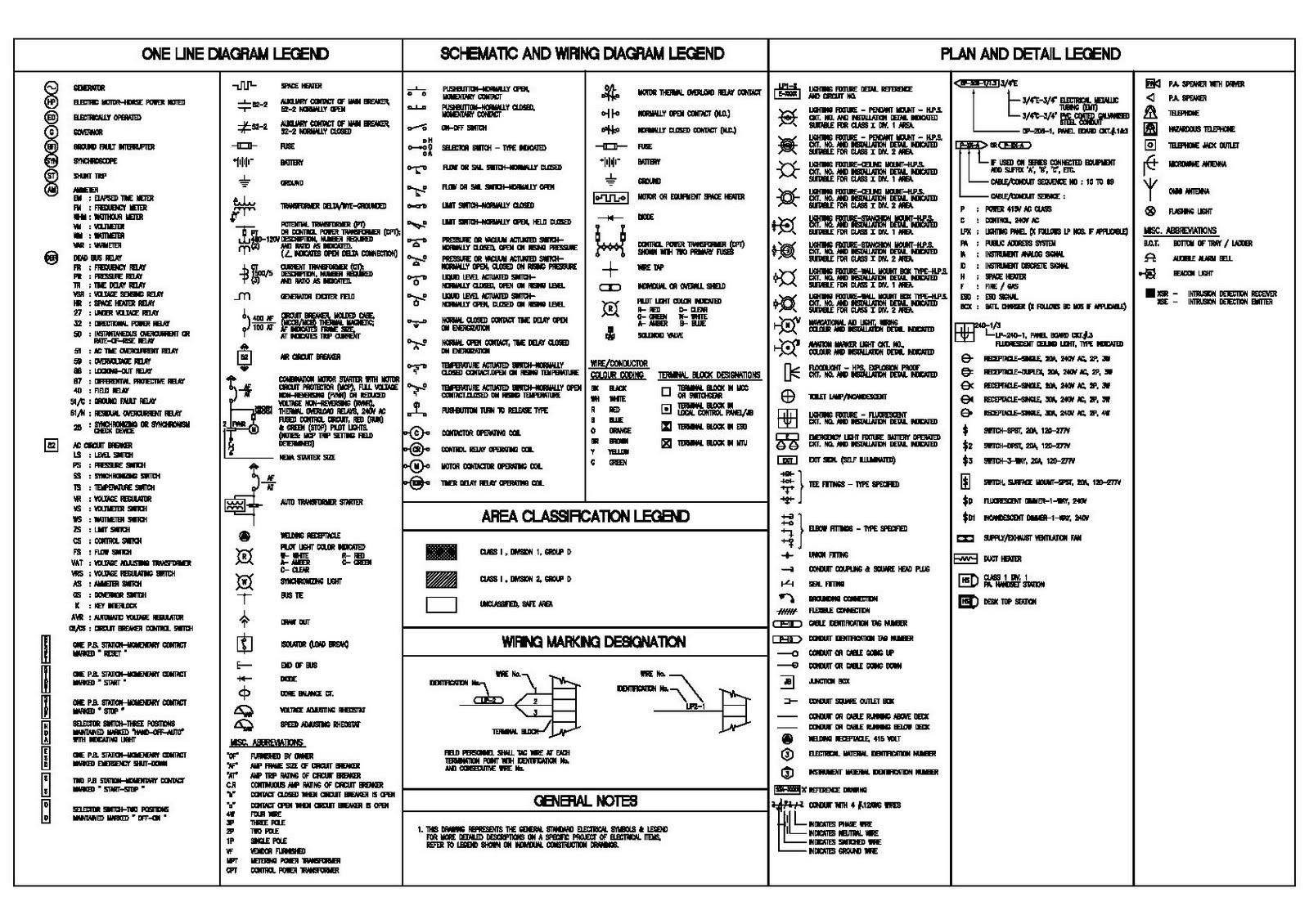 Piping Schematic Legend Wiring Diagram