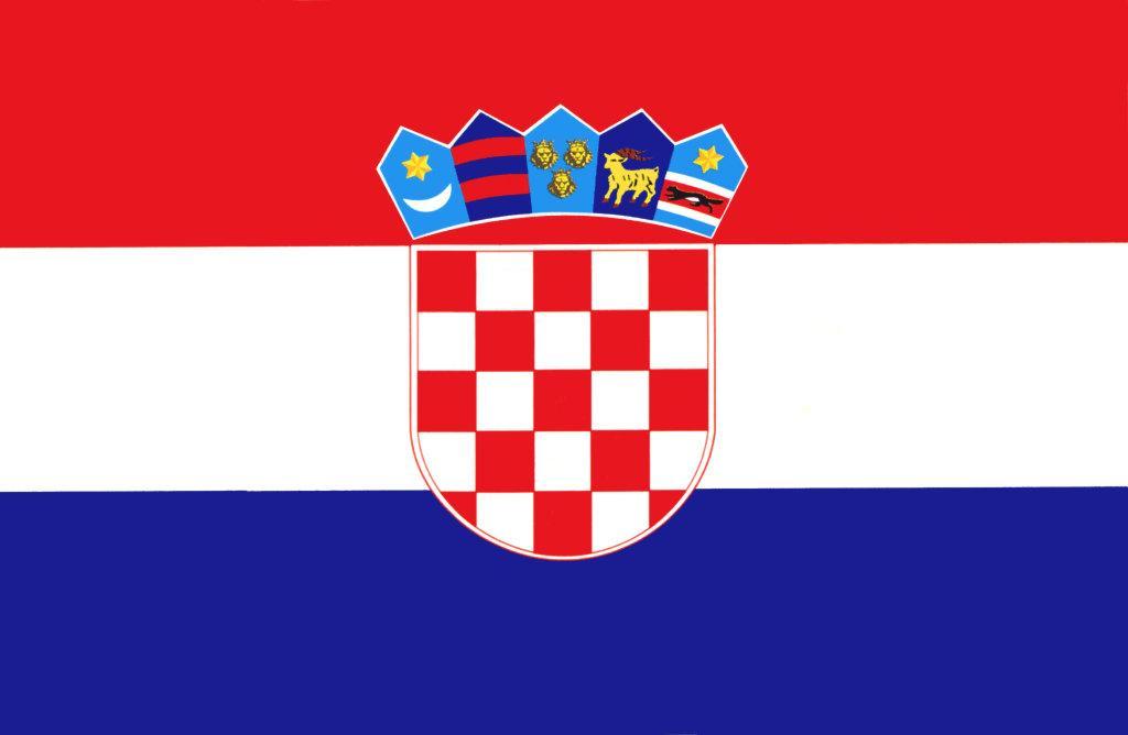 fakta om kroatia