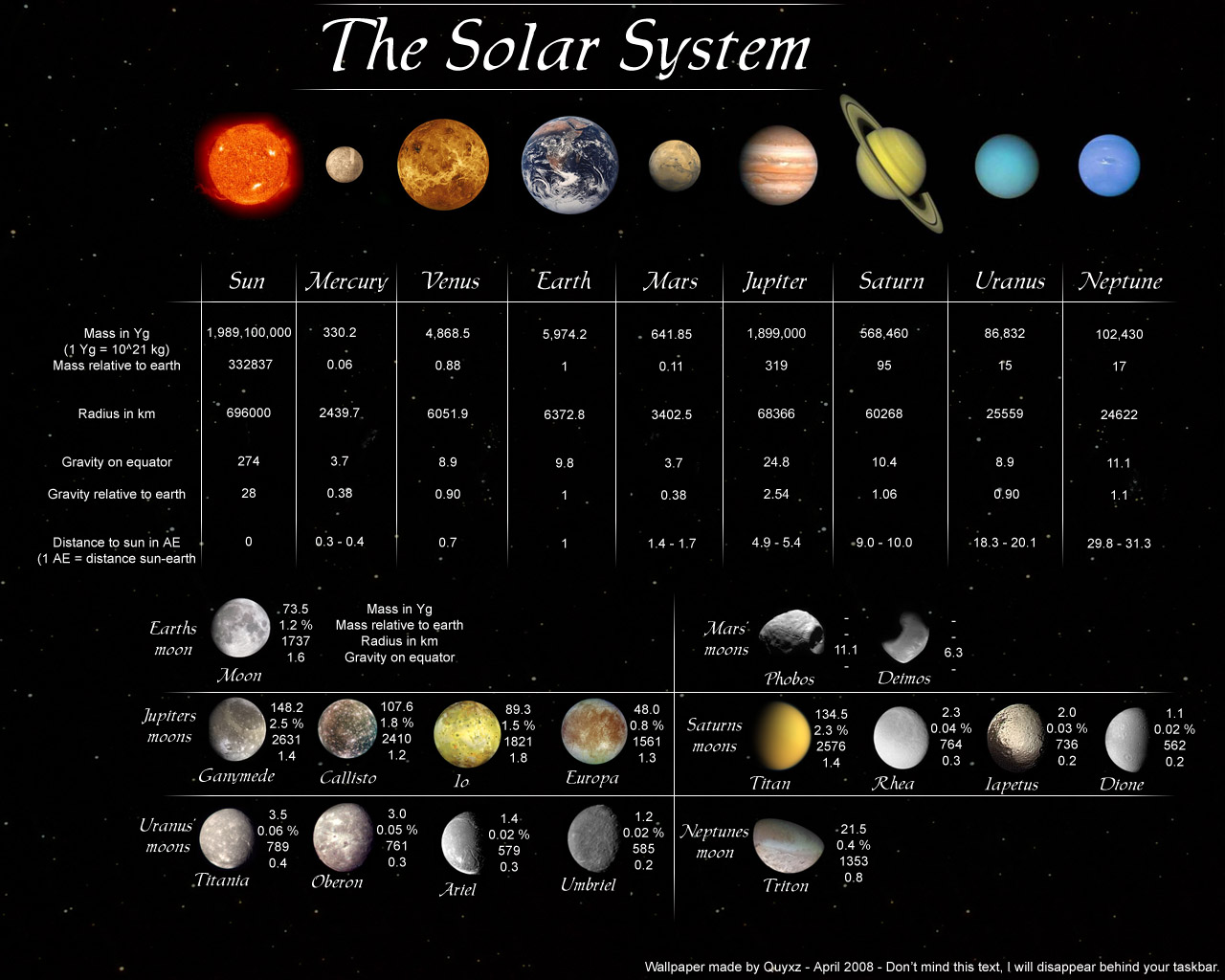 all the planets in solar system names - photo #36