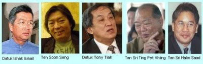 Talk About Share Market: MALAYSIA : Famous past scandals