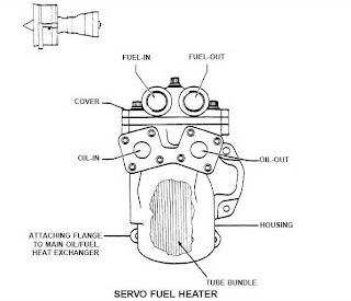 SMART: ENGINE FUEL SYSTEM