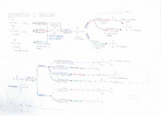 Learning portal online: Aldehydes and Ketones (carbonyl