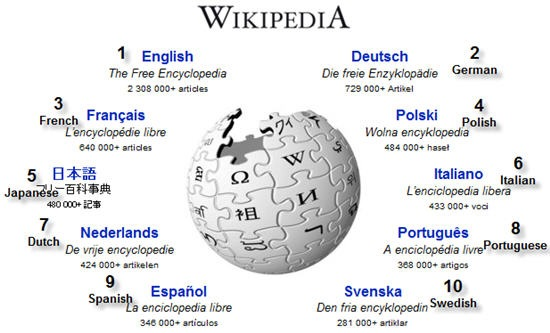 wikipedia english 2001 articles languages january vulnerability toolbar wikimedia cybernetnews information csc celebrates worldwide million launched musings designing publishing da