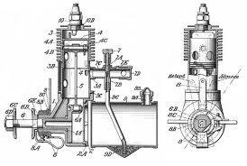 Vintage Model Airplane Engines Running: The Brown Junior