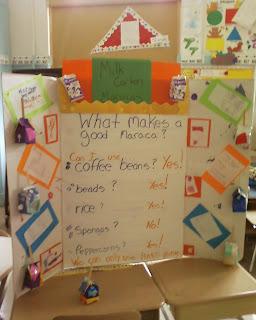 science+fair+project - Kindergarten Science Fair Project