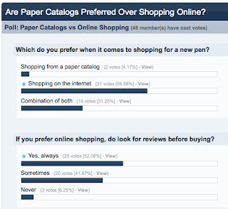 Poll : Are Paper Catalogs Preferred Over Shopping Online