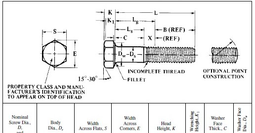 Engineering Technology Metric Threaded Fasteners