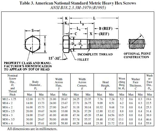 metric bolt dimensions chart - Mersnproforum