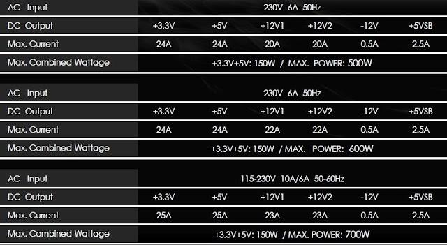 tacens+valeo+iii+voltages Tacens Valeo III psu 2 hardware 2