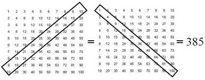 mathrecreation: The Humble Multiplication Table, 1