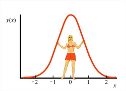 girl with gaussian function