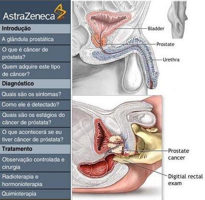 grosimea penisului depinde injecții de erecție pentru bărbați