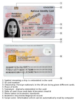 What the new ID cards will look like