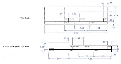 Drafting asme standards pdf