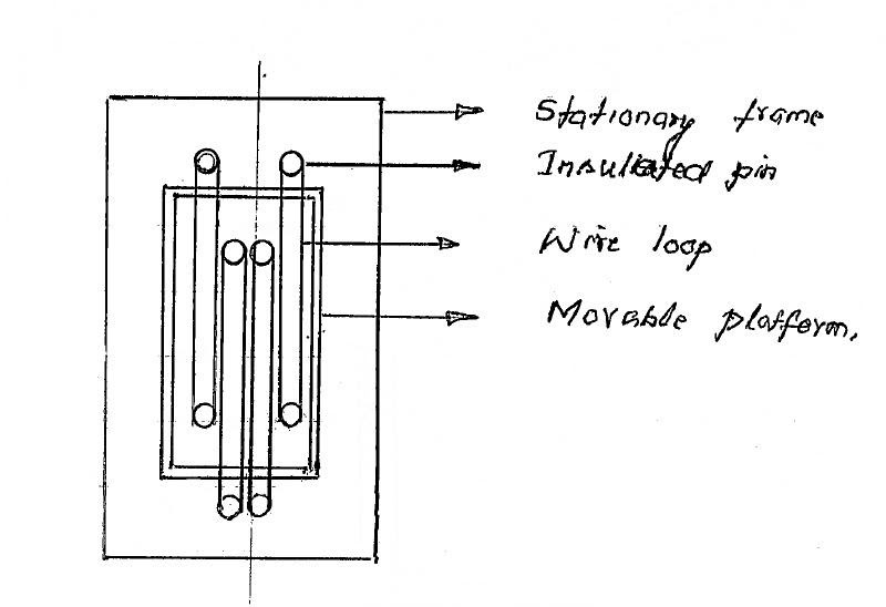 electronic circuit design objective questions