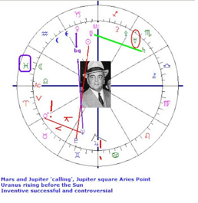 Astropost: Astrology chart Edgar Hoover (born January 1)