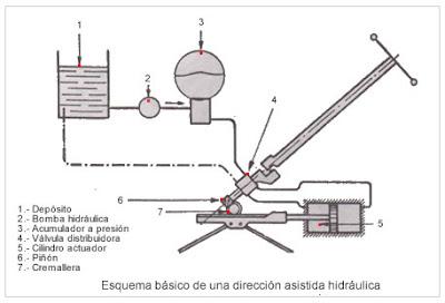 Manual De Instalacion De Direccion Hidraulica Ultraflex | terpumpdole gq