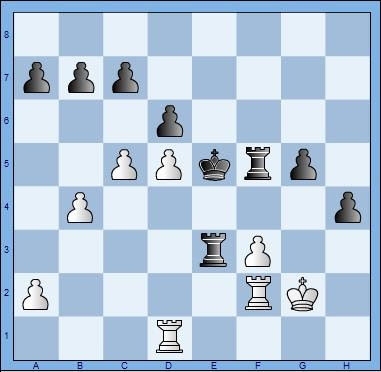 Andrey Rychagov 0-1 Maxime Vachier-Lagrave