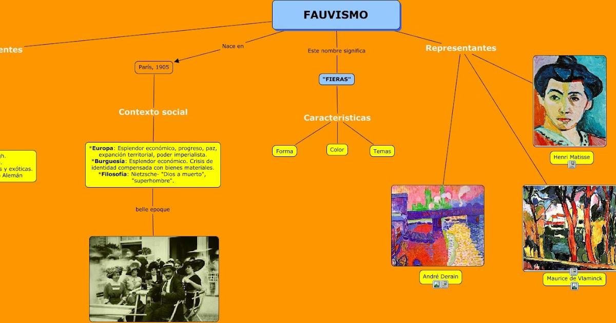 Arte y TICs