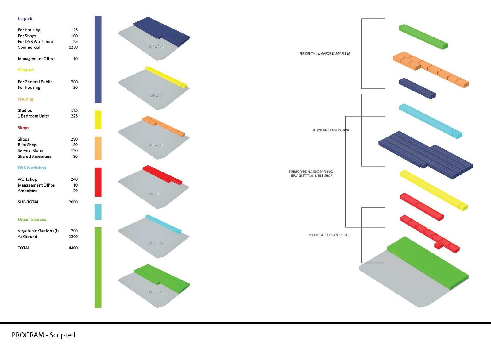 program diagram architecture program diagram