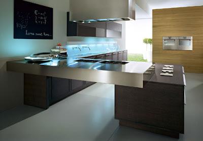 Kitchen Cabinet Showrooms Wilmington Nc