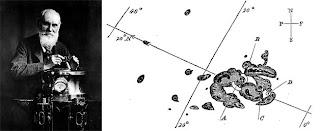 Richard Carrington, brillamenti, effetto carrington