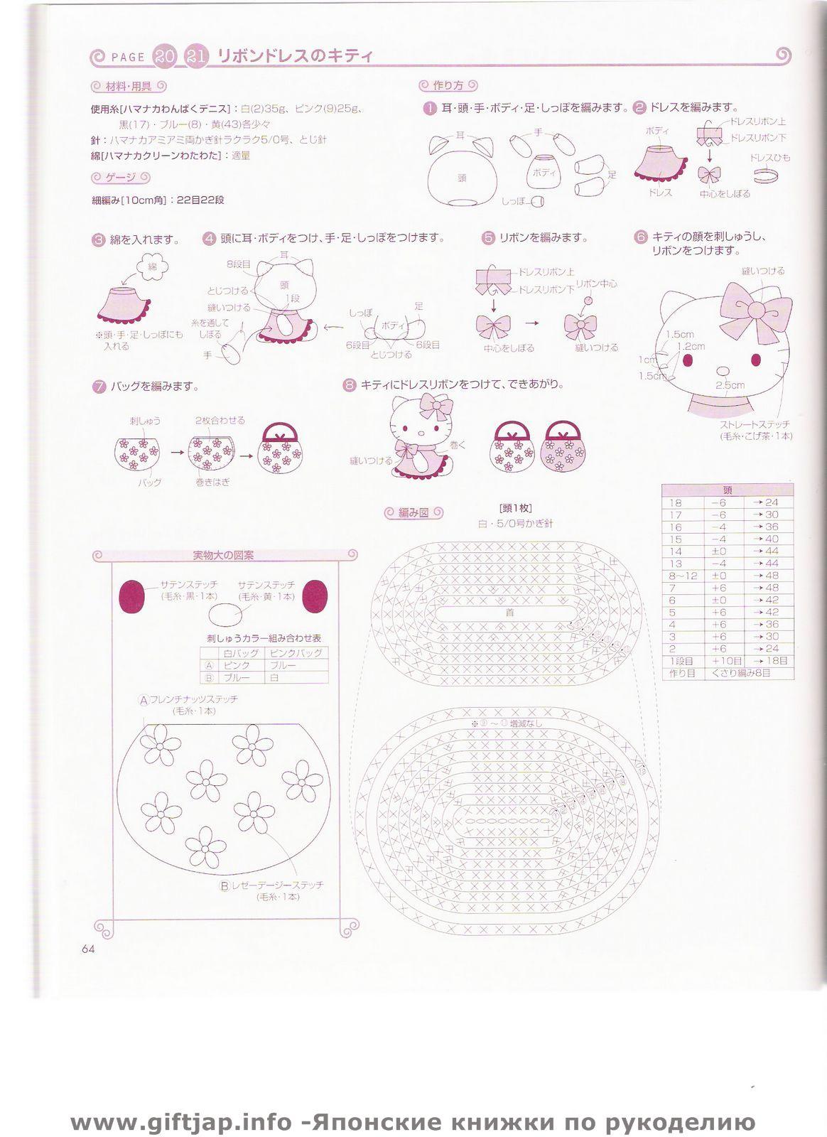 Blog de Goanna: Patrón Hello Kitty con vestidito en Amigurumi