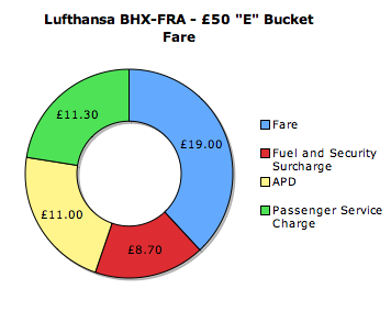 Lufthansa Paypal