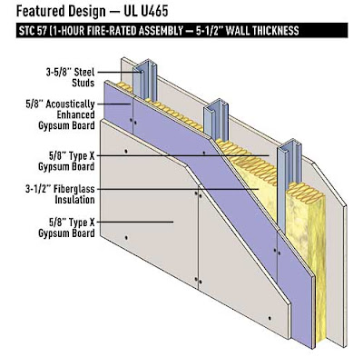 09250 06 one hour wall at exterior wall dwg dxf images - 1 hour fire rated exterior wall assembly ...