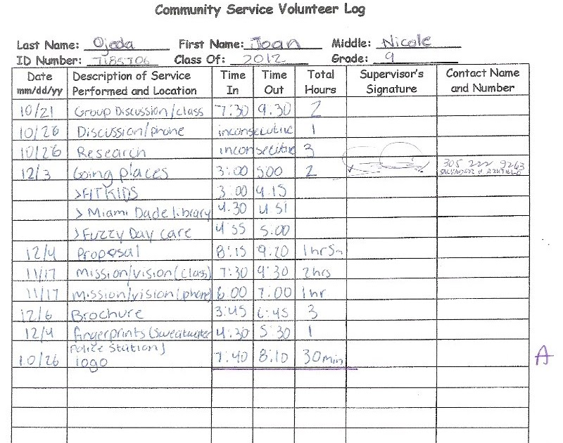 community service time log smile2you community service hours logs 18991 | cshj1