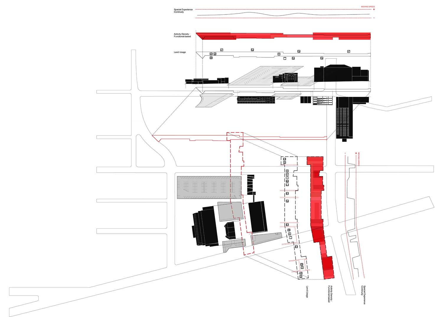 Axi Ome Umsl In Grandcenter Diagrams