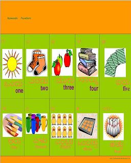 Learn Kannada - Worksheets