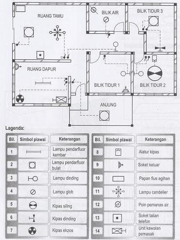 Mm5452 Liquid Crystal Display Lcd Drivers Circuit Diagram And Datasheet likewise Air Dryer Pid Symbols further Car Cad Block Plan likewise Diagram Of System For Uav moreover Motorola V998 Block Diagram For RF. on mobile home block diagrams
