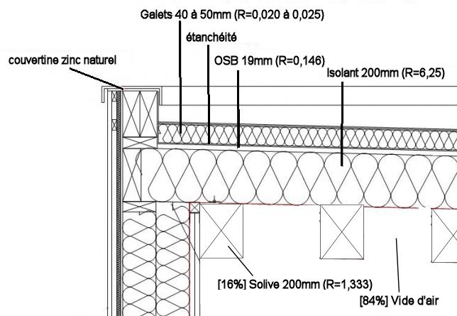 Bien-aimé Nivrem.com = Detail Toiture Terrasse Ossature Bois ~ Diverses  MO39