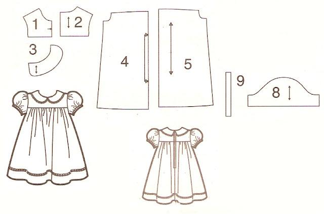 Moldes De Vestido De Crianca