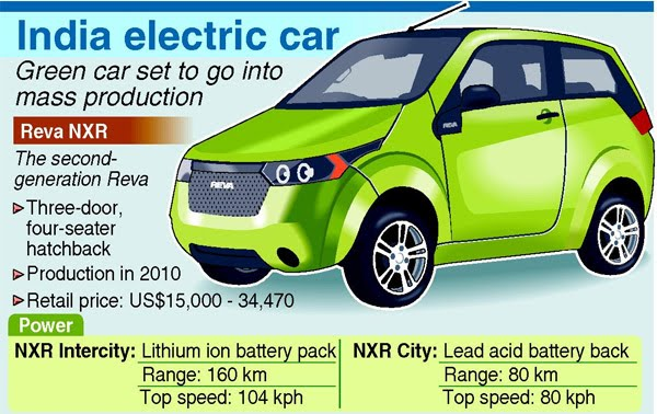 India Electric Car Pioneer Plans Gest Plug In Plant