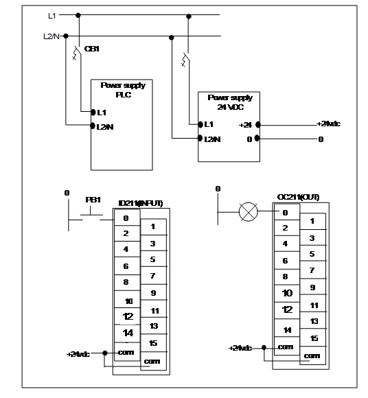 Wiring Plc Ladder Diagram, Wiring, Get Free Image About