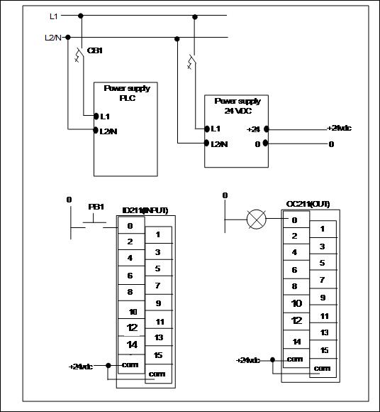 delta plc wiring diagram