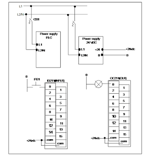 Peugeot Start Wiring Diagram together with Trailer Wiring Diagram With Reverse Light together with 48 Volt Battery Wiring Diagram further Alarm Wiring Diagrams For Cars besides House Alarm Wiring Diagram. on basic car alarm diagram