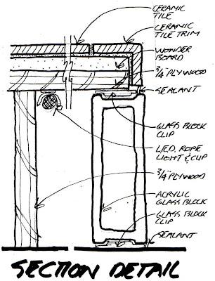 Joseph L. Montante: Dr. Yavorski Master Suite/Bath Sketches