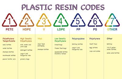 Jenis Jenis Plastik NUPLASTIKA