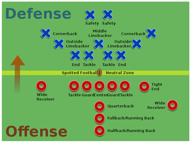 youth football positions diagram