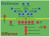 Football Positions Diagram