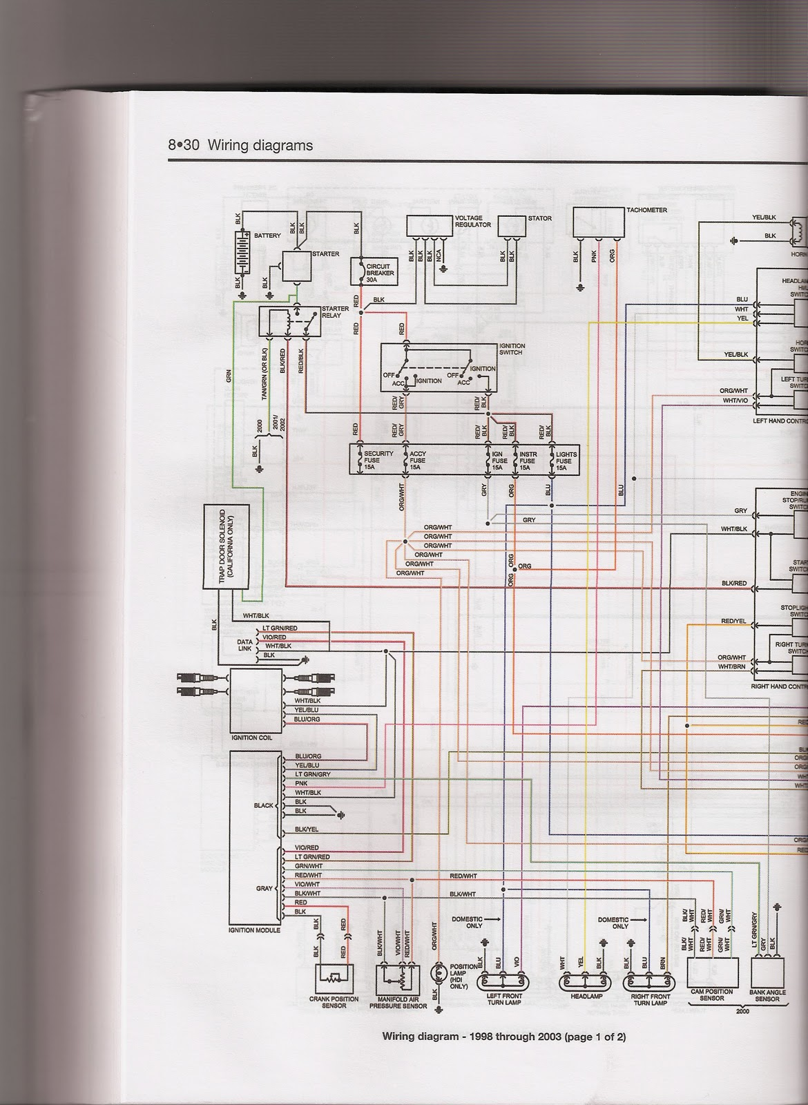 Kracker Jacks: Wiring diagrams for a 9803 Sportster