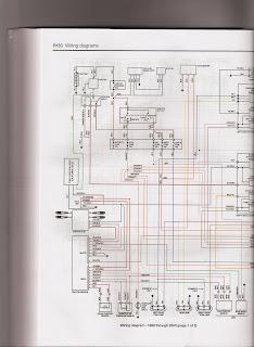 1996 Harley Sportster Wiring Diagram - 365 Diagrams Online on