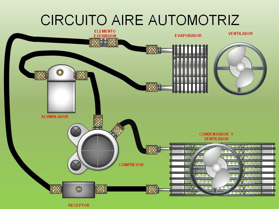 Accesorios De Aire Acondicionado Automotriz Los Mejores