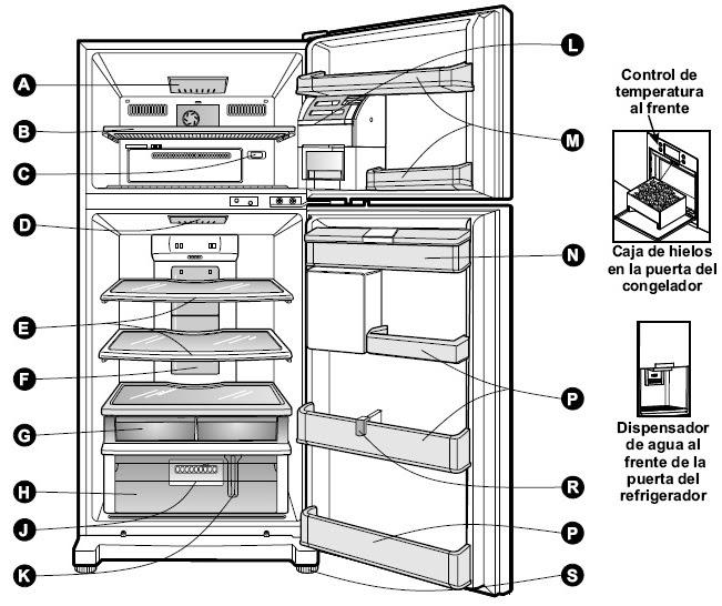 Manual De Servicio De Refrigeradores Lg Manuales De