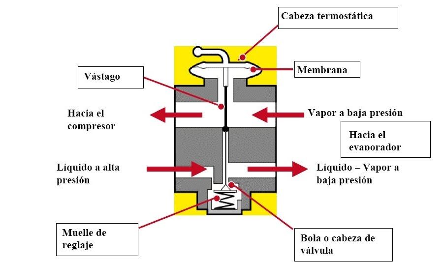Circuito Electrico De Refrigeracion Animacion Los Html