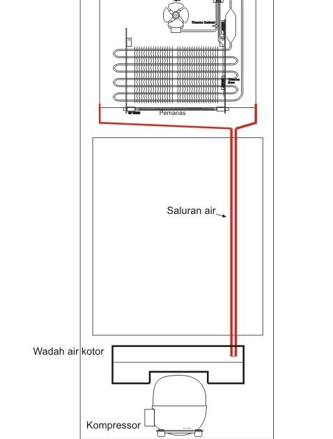 Wiring Diagram Kulkas 2 Pintu Lg : Cara mengatasi kulkas dingin sebagian elektronik service