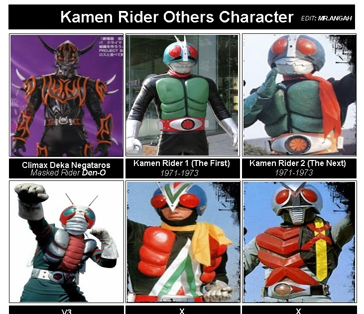 I Am Rider Mp3 Song Download: BRAIN MUSIC & MOVIE RECORDS: Kamen Masked Rider The First